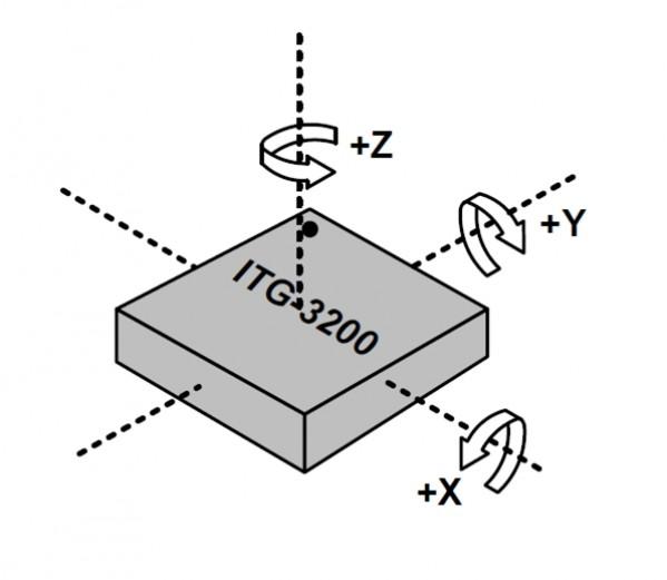 gyroscope 3 axes