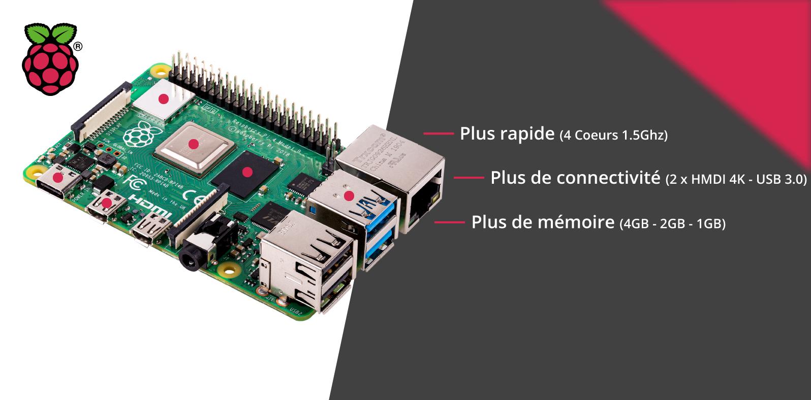 Yadom presente le nouveau Raspberry Pi 4 b