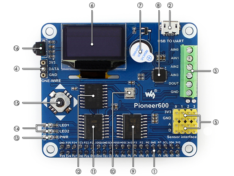 Implantation Pioneer600